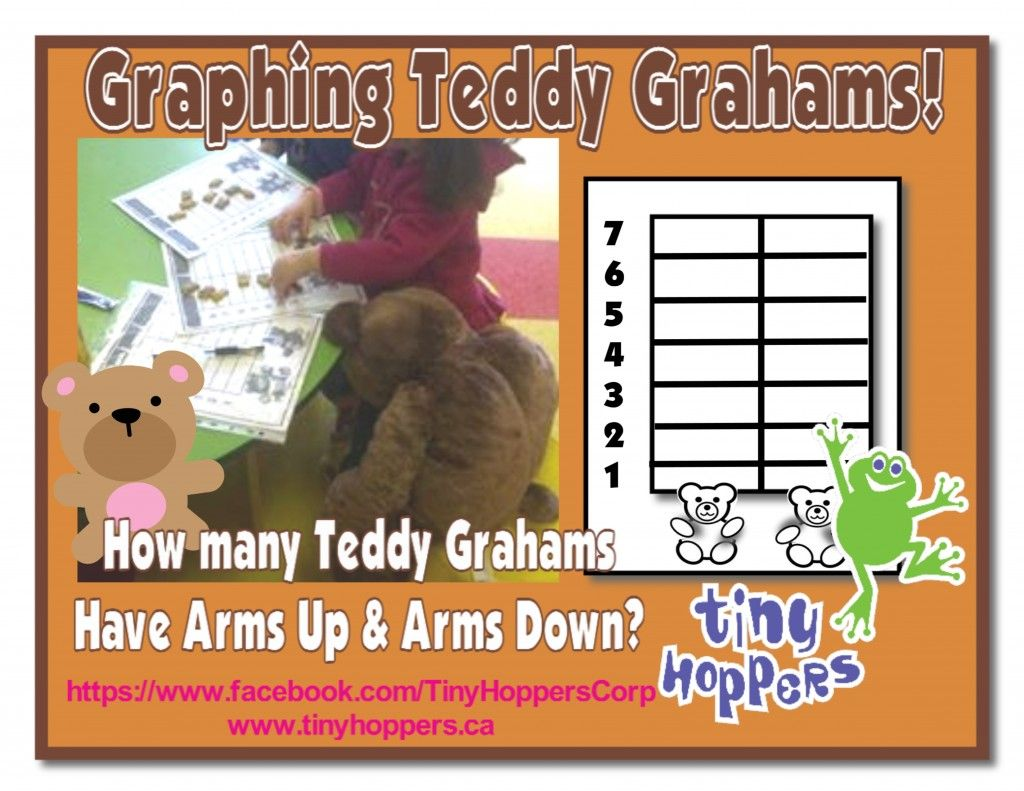 Graphing Teddy Grahams