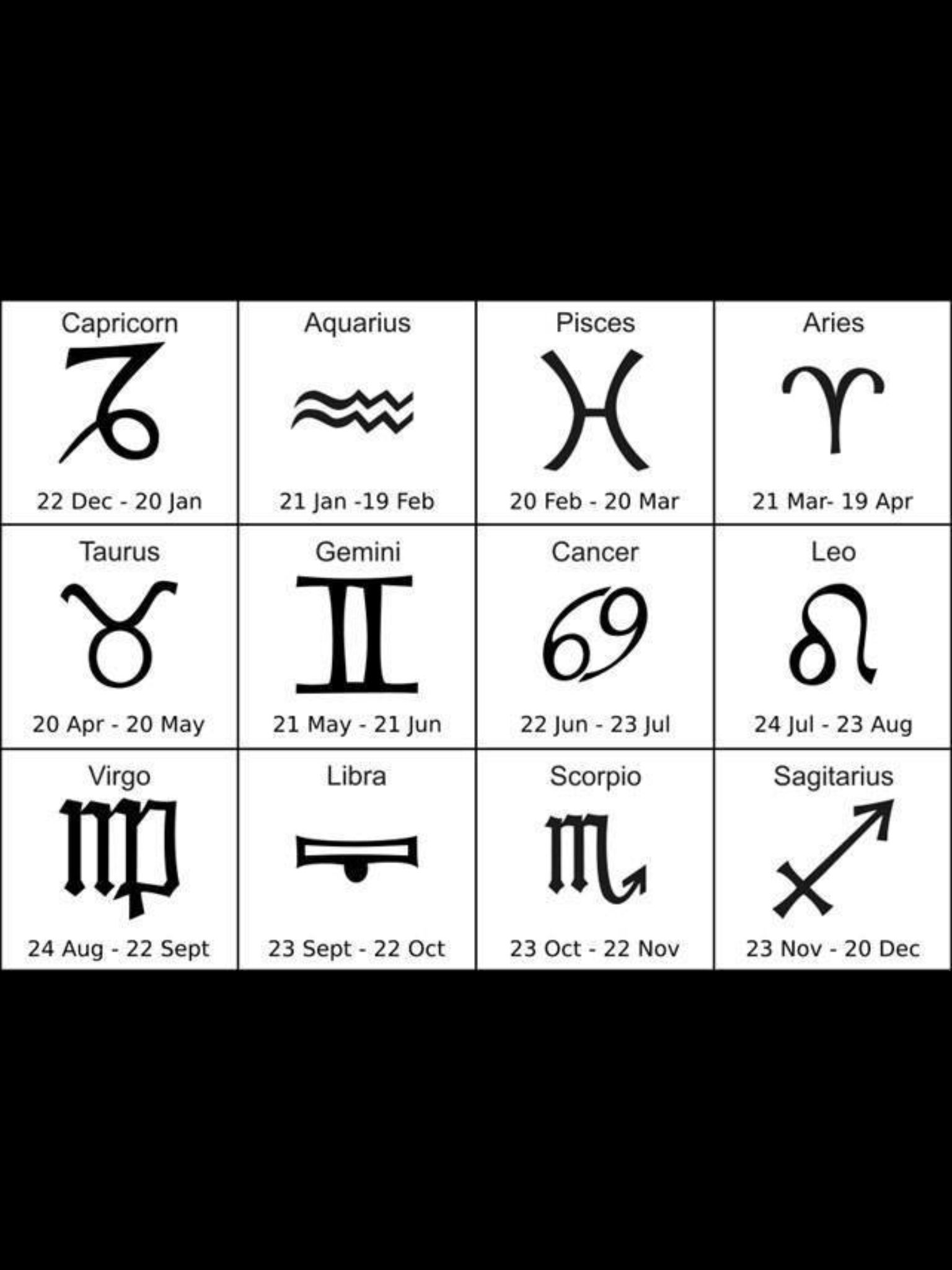 Helpful health and fitness pinterest explore astrology zodiac zodiac symbols and more buycottarizona