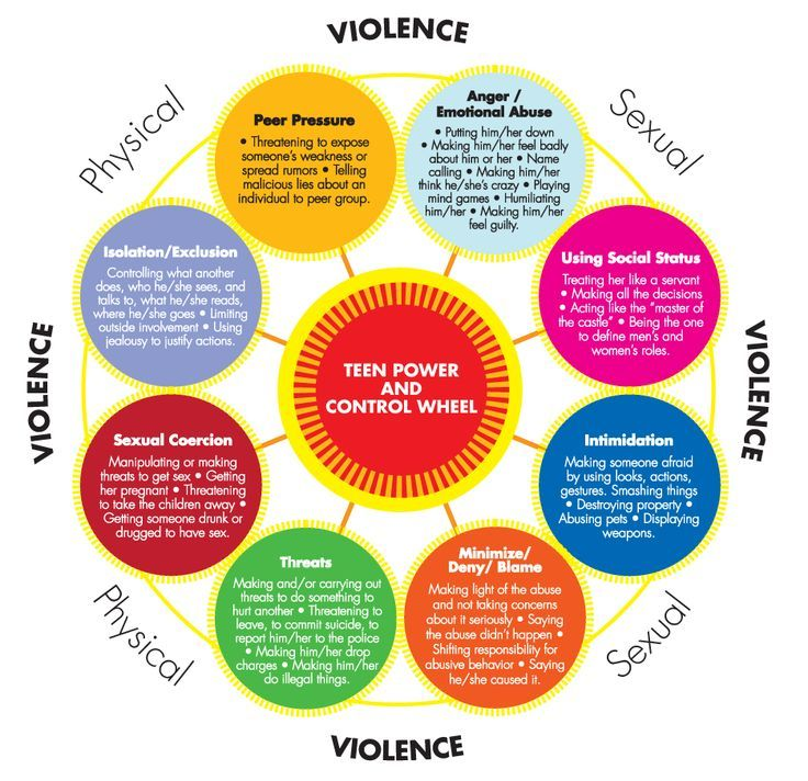 media and its relation to violence in society Find out how media violence impacts kids, and get tips on choosing quality, age- appropriate media advice related advice & top picks in order to address the effects of violence on our society, we have to stop focusing exclusively on examples of overt, physical violence in movies, videos, games, etc.