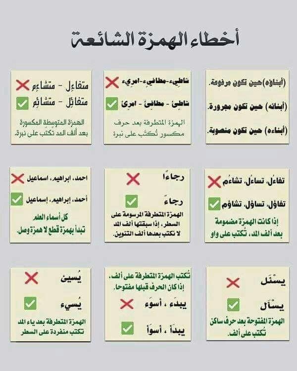 Arabic Learn Arabic Language Learn Arabic Alphabet Learning Websites