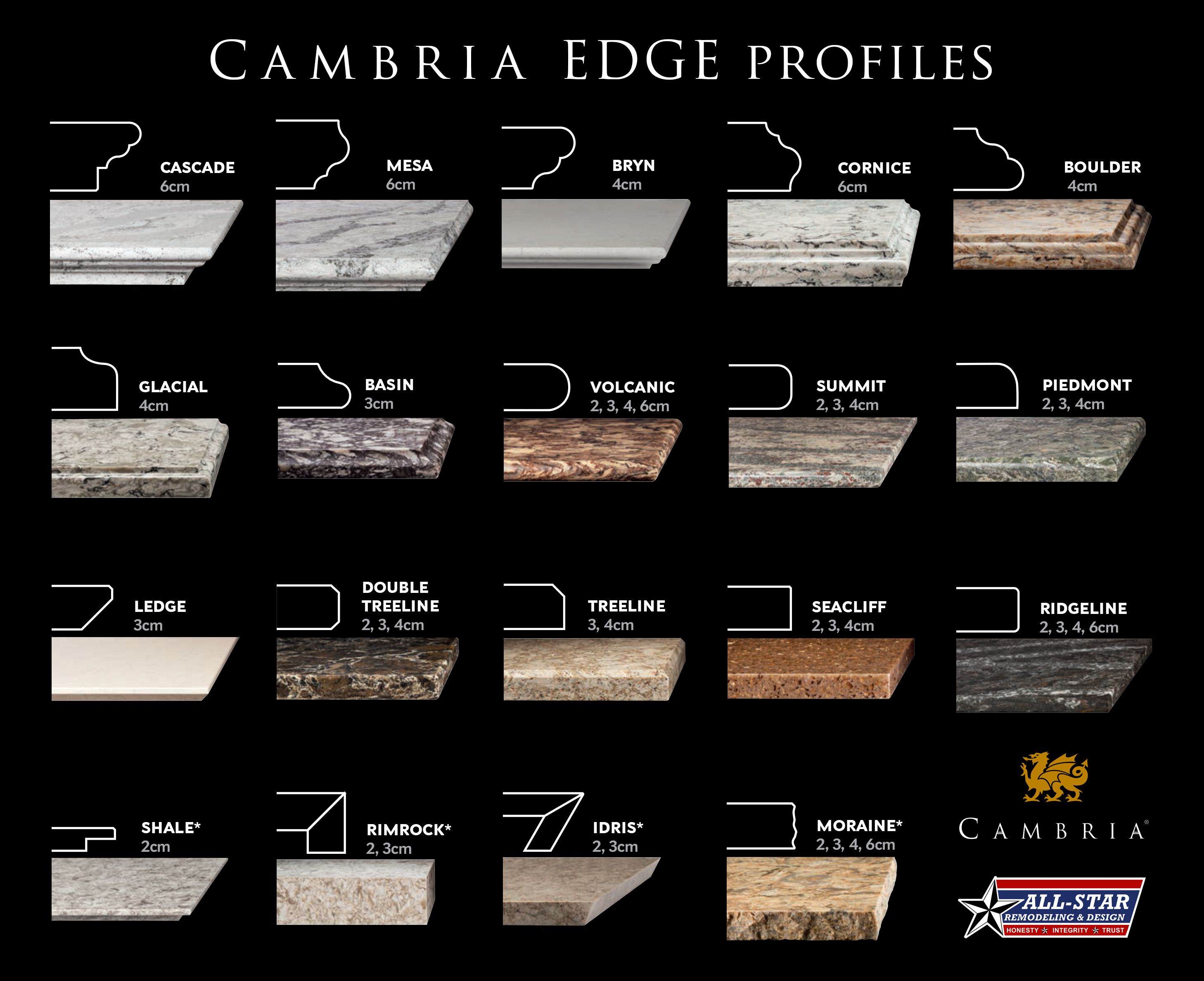 Cambria 19 Different Edge Profiles Kitchen Design Decor