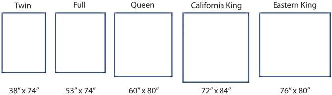 Image Result For King Size Mattress Dimensions In Feet King Size