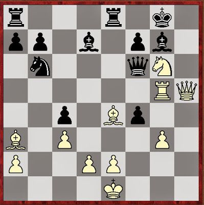 Chess Strategy Daily Puzzle Puzzle From Spwo White To Move What Is The Best Continuation For White No Comput Chess Tactics Chess Strategies Chess Puzzles