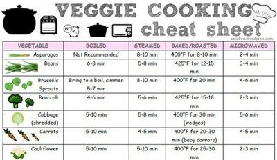 Cooking Guide For Veggie-Lovers (Infographic)