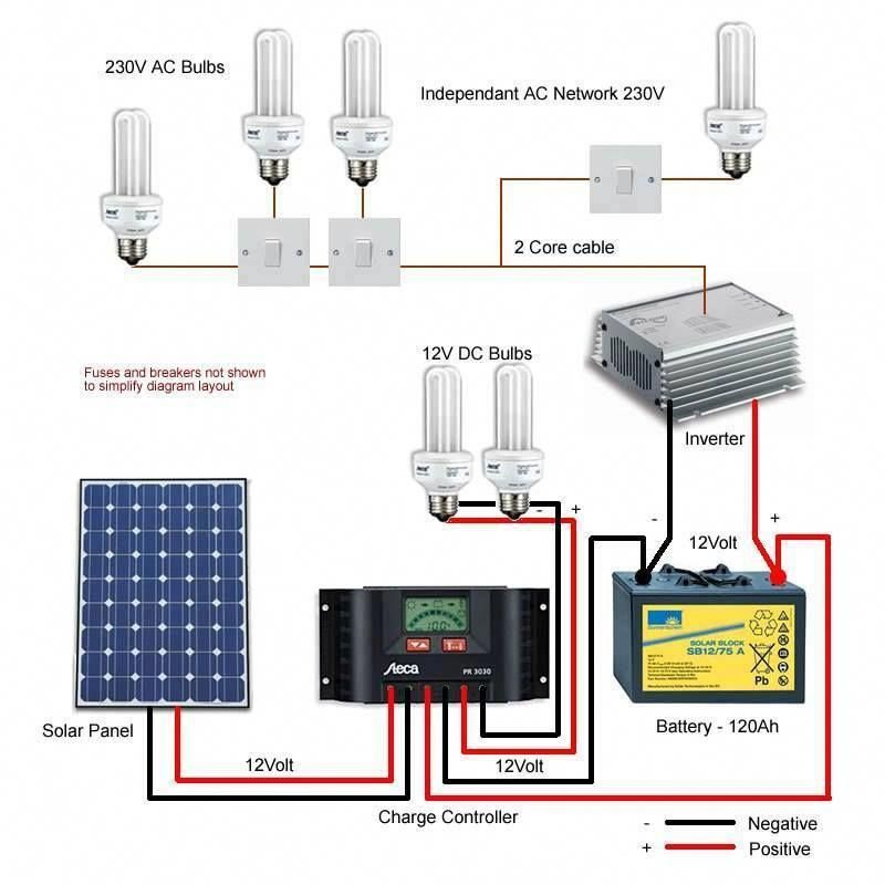 P7 000 And Set Up Your Own 100w Solar Power Solarenergy Solarpower Solarinstallation Solarelectricity So Solar Lighting System Solar Panels Solar Panel System
