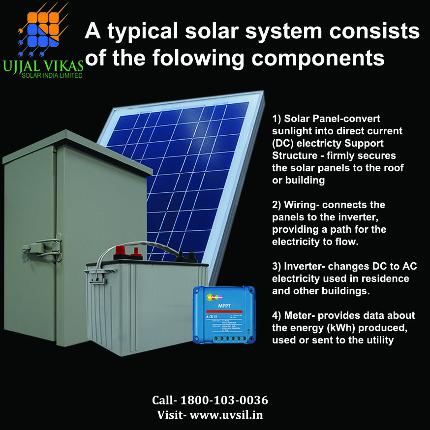 Solarpanel Elinocity Usesolarpower Roof Solar Panel Solar Panels Solar