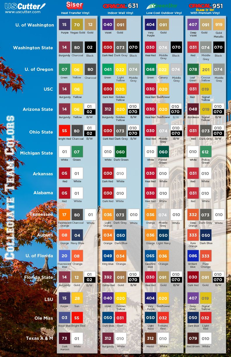 downloadable pdfs of college team vinyl color chart - Cricut Vinyl Colors