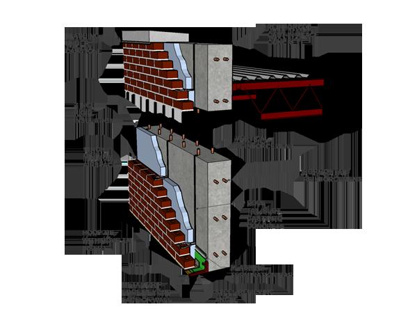 Brick Veneer On Concrete Wall Brick Pinned By Www Modlar Com