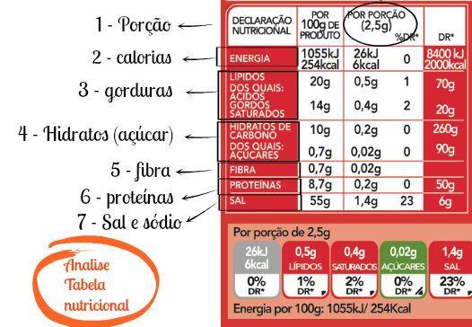como ler informação nutricional