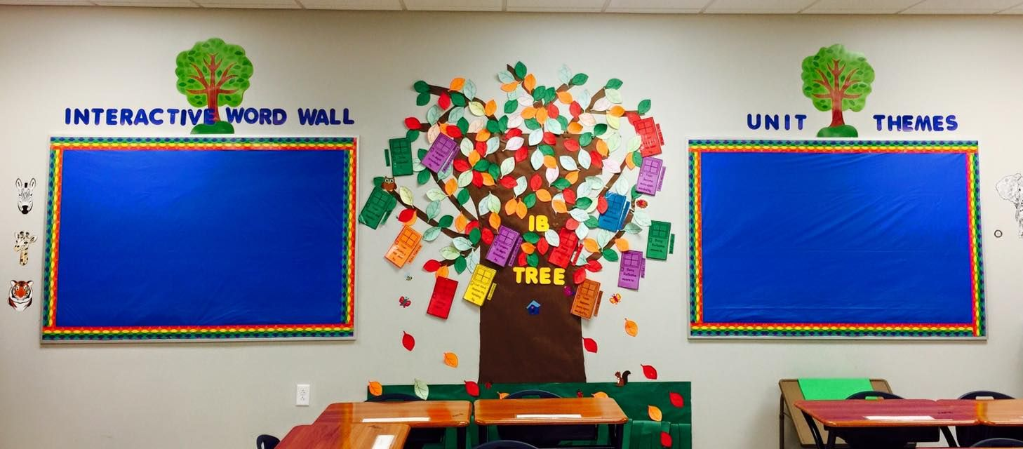 Classroom Interactive Word Wall And Unit Theme Wall Interactive Word Wall Word Wall Classroom Projects