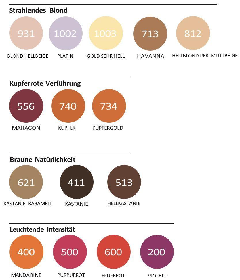 Revlon Nutri Color Creme Swatch Divided By Range Kupferrot Hellblond Purpur