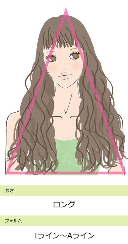 ナチュラル 髪型 骨格