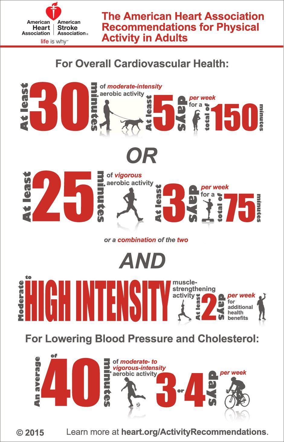 AHA Physical Activity for the hearts