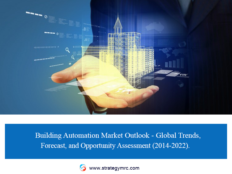 Building Automation Market Outlook - Global Trends, Forecast, and Opportunity Assessment (2014-2022). For More Info: http://goo.gl/FhLafh. #buildingautomation, #marketresearch.