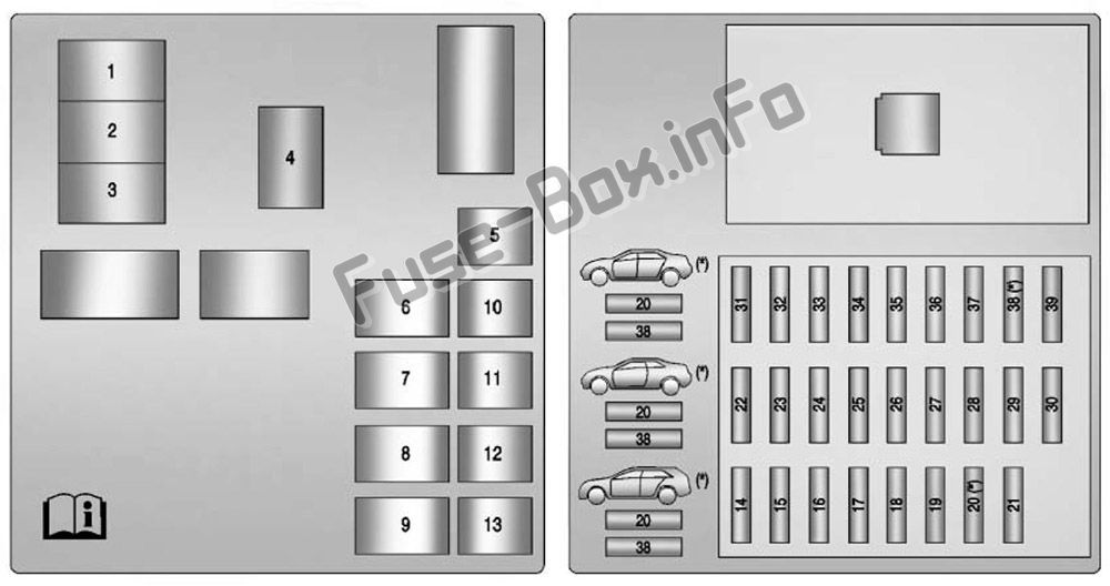 Pin On Cadillac Cts 2008 2014 Fuses And Relays