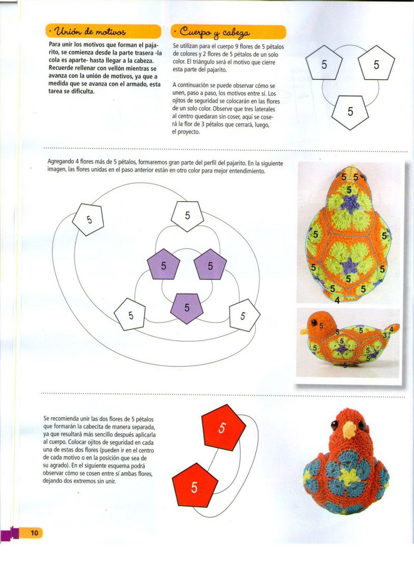 African Flower Bluebird Pattern - not in English 2/3 | Figura Chef ...