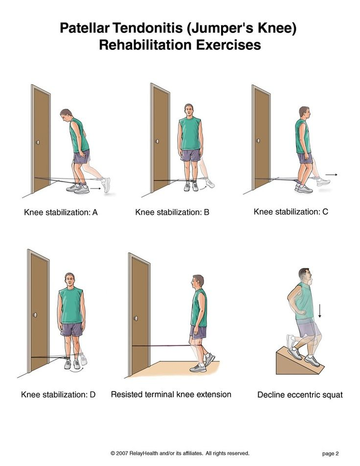 Jumpers knee rehabilitation Exercises Patellar