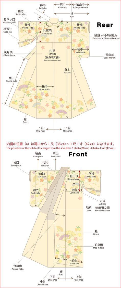 自動算出サイト anatomy of a kimono   Sew What?   Pinterest   Kimonos ...