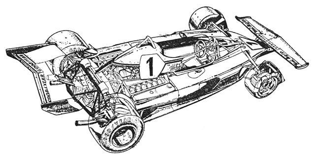 Ferrari 312 T 2 F1,Formule 1, construct, konstrukce