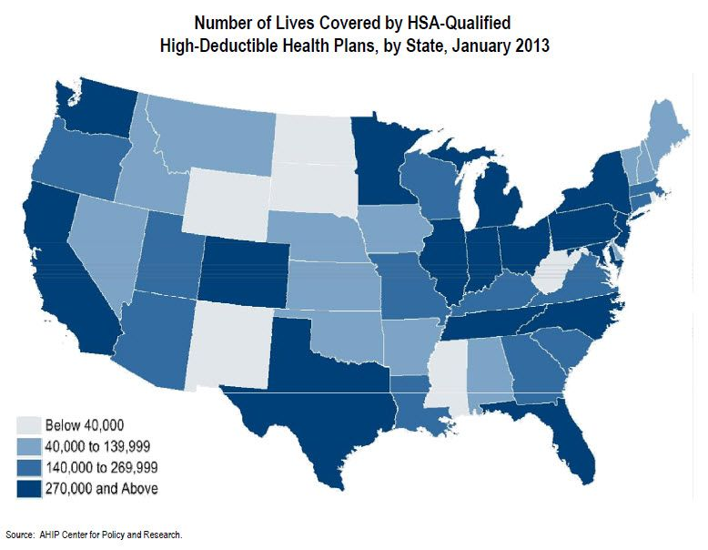 Number Of Lives Covered By Hsa Qualified High Deductible Health