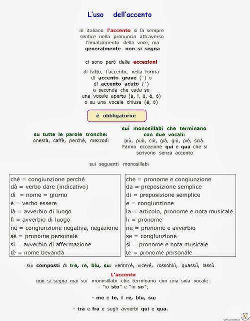 Paradiso Delle Mappe Lezioni Di Grammatica Attivita Di