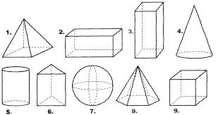 Resultado De Imagen Para Dibujo Figura Tridimensional Colorear Cuerpos Geometricos Con Nombres Dibujos De Figuras Geometricas Figuras Geometricas