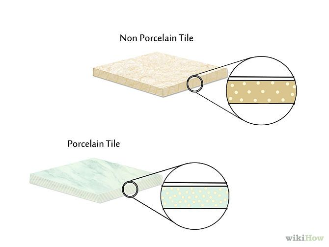 How To Tell The Difference Between Porcelain And Ceramic Tiles Porcelain Tile Ceramic Tiles Porcelain