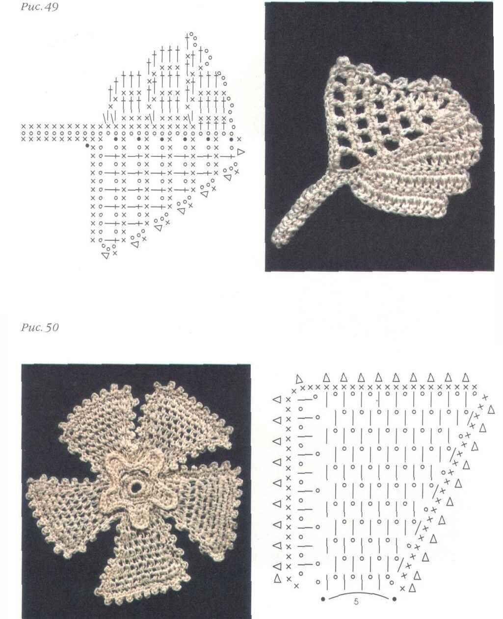 Excepcional Patrón De Crochet Libre Para Pañuelos Fotos - Manta de ...