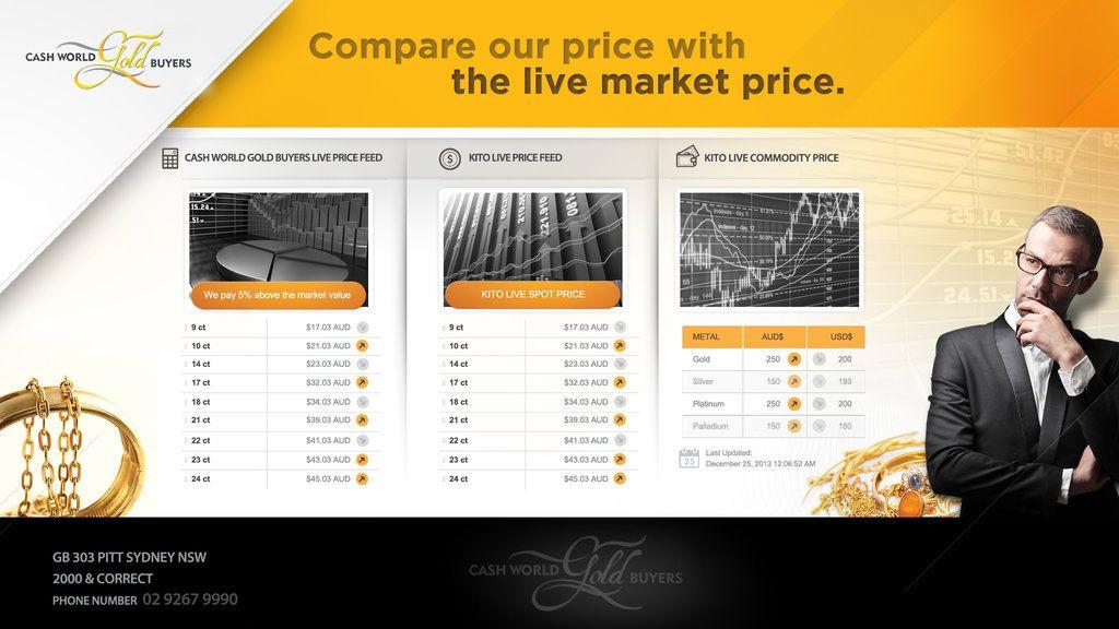 Cash world gold buyers - tv display by webdesigner1921.deviantart.com on @deviantART