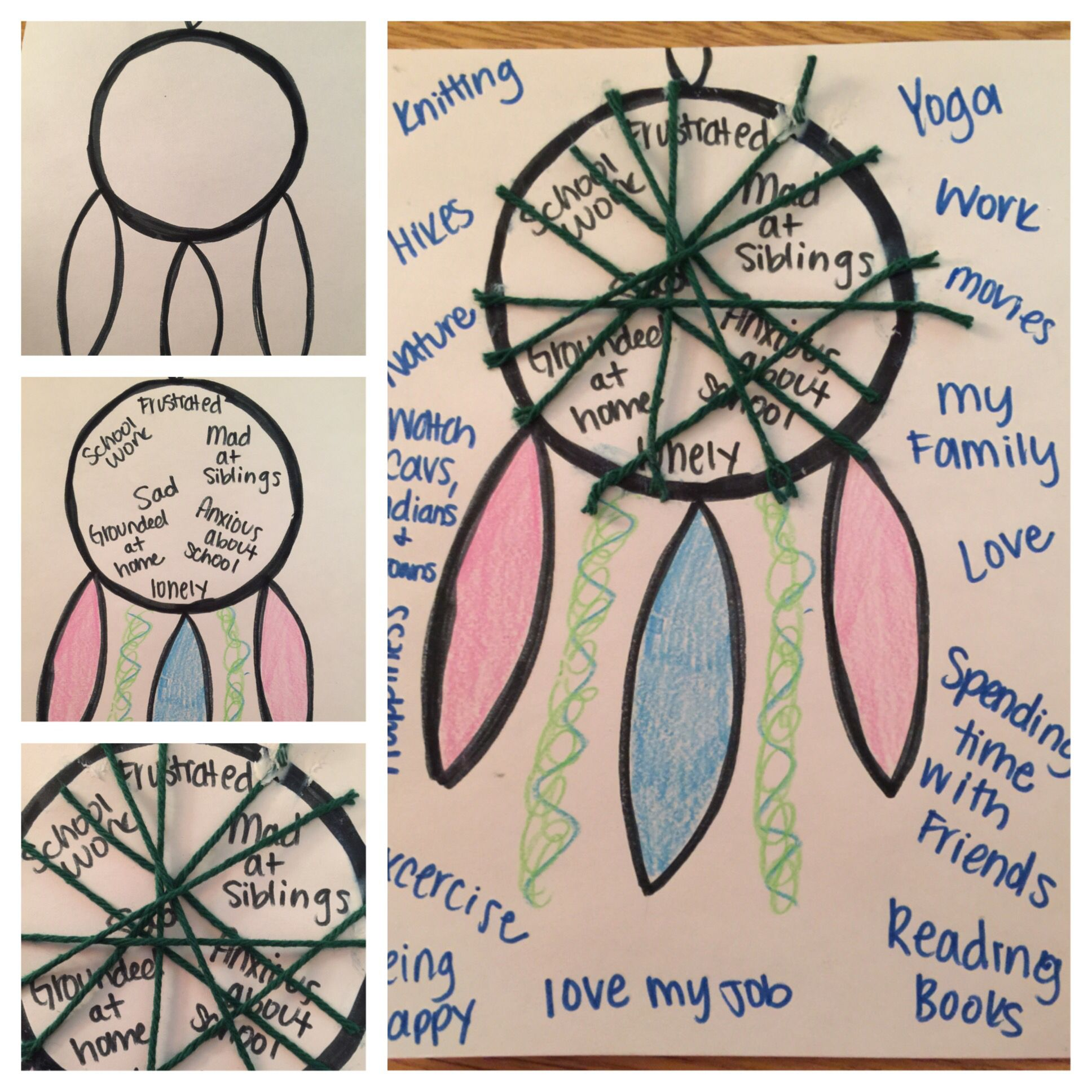 The Utic Dream Catchers Steps 1 Draw Pattern Of