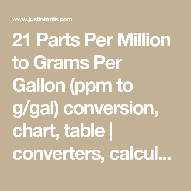 21 Parts Per Million to Grams Per Gallon (ppm to g/gal