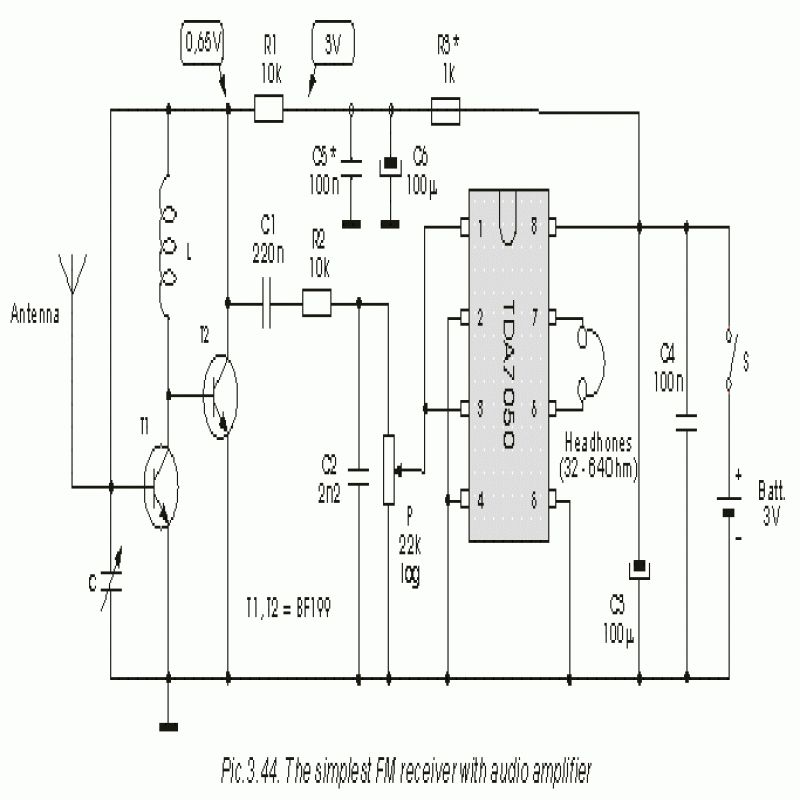 [ZHKZ_3066]  simple fm receiver circuit diagram | circuit diagram | Free Download Rg7321 Wiring Diagram |  | Pinterest