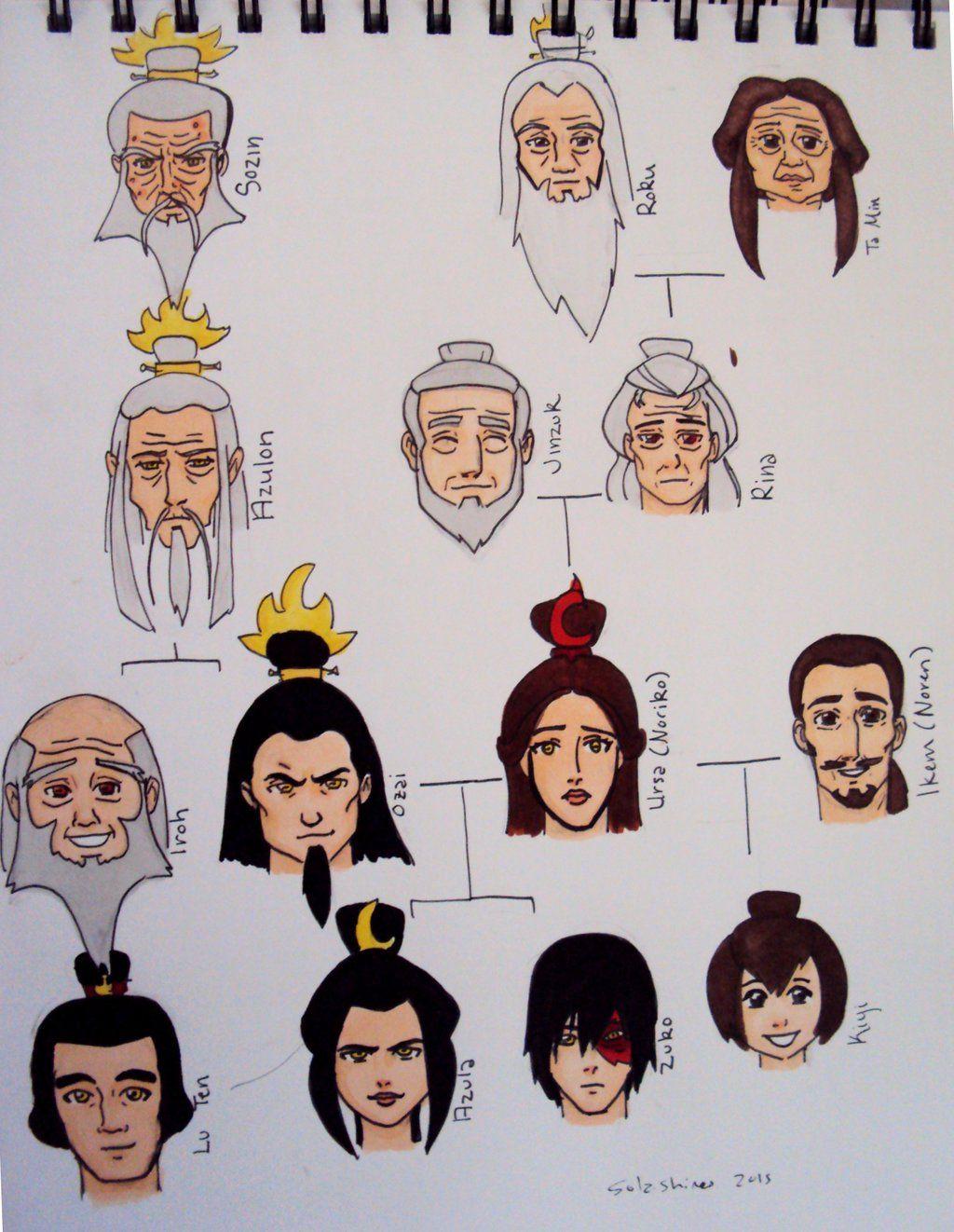 Zuko & Azula's Family Tree | Avatar - YouTube