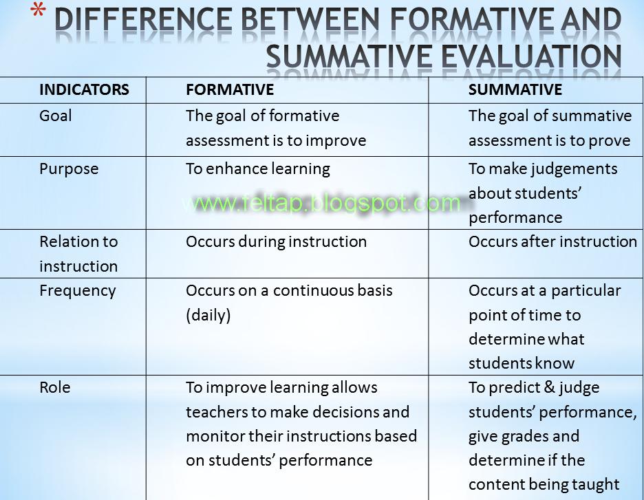Formative vs. summative evaluation Summative evaluation