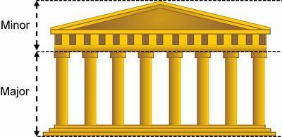 der griechische tempel ist nach dem goldenen schnitt gebaut das antike griechenland. Black Bedroom Furniture Sets. Home Design Ideas