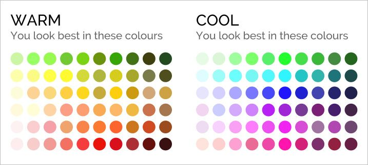 Warm & Cool Color Chart | Choosing the right colors for you! ||  The undertones in your skin determine what color clothes you should wear and how to choose makeup to make you look your best and healthiest, bringing out your unique beauty. || Beauty Rules