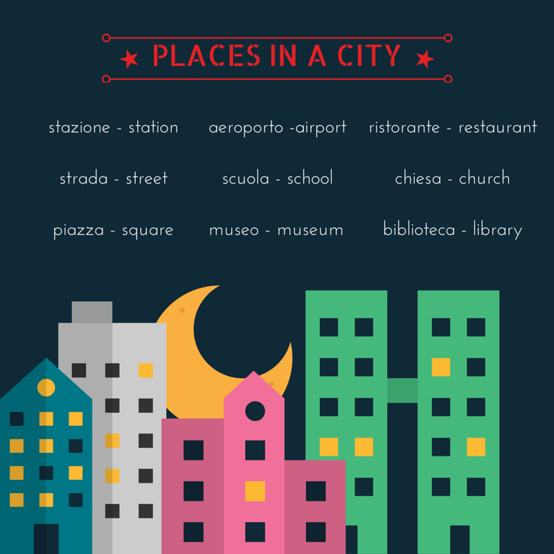 Learn The Italian Names Of Some Places In A City