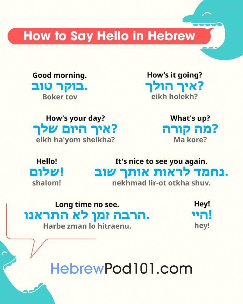 How to say Hello in Hebrew Korean language learning