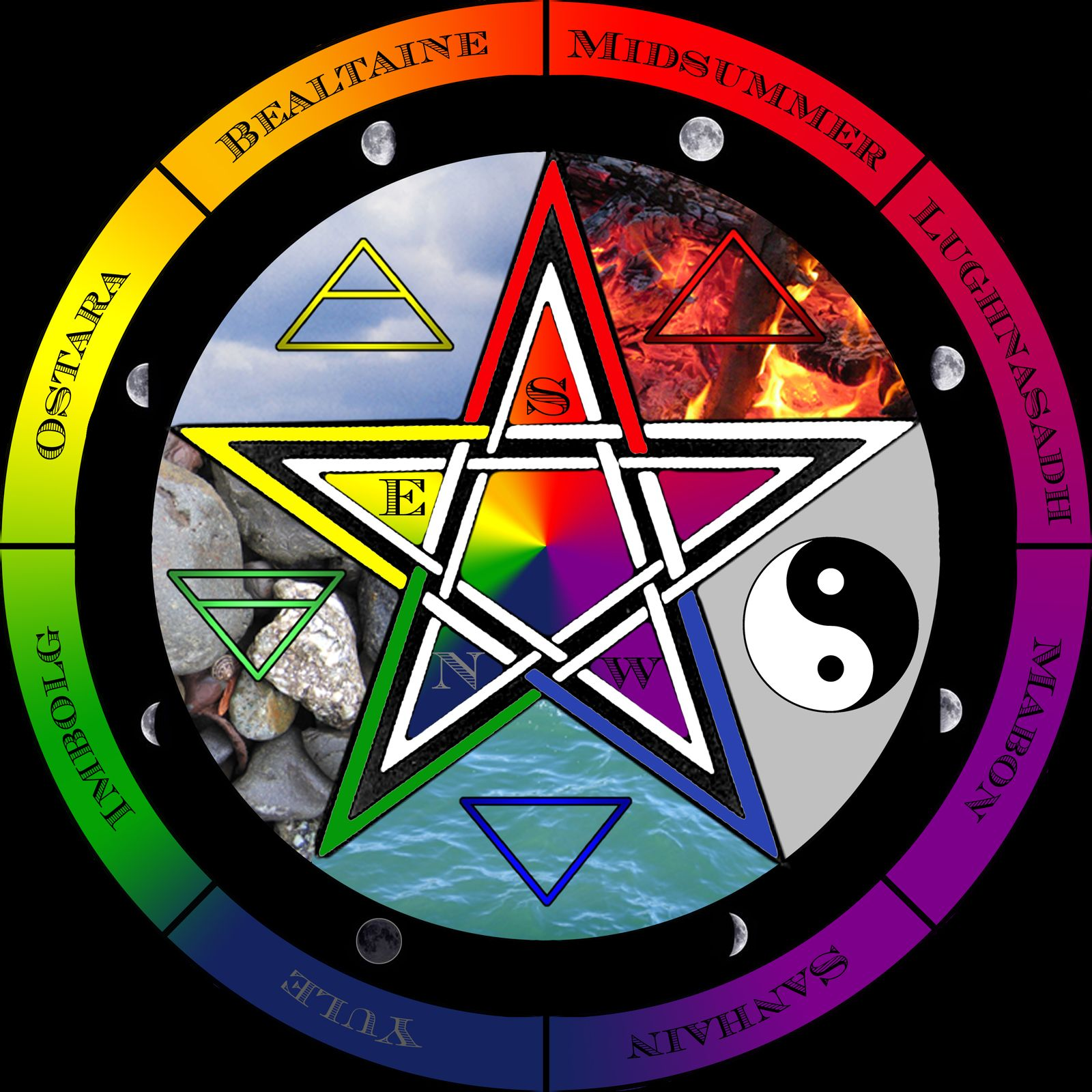 all about the religion wicca essay Spirituality / religion how i found wicca how i  i wont talk about in this essay but it made me realized that  all makes sense of how i found wicca.