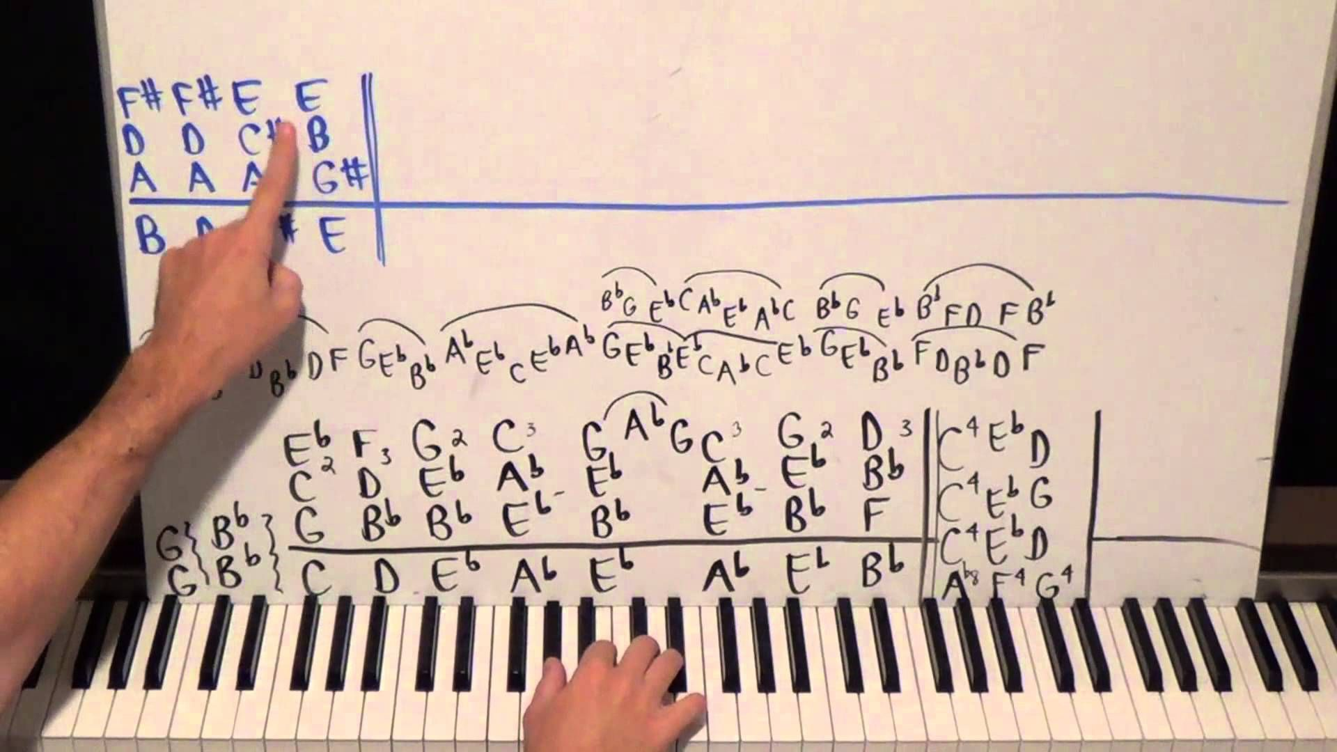 Piano lesson get lucky daft punk correct with a funky way to play piano lesson get lucky daft punk correct with a funky way to play it hexwebz Gallery