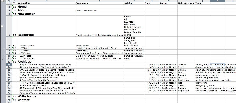 Audit Spreadsheet Templates Business Templates Pinterest - Restaurant Inventory Spreadsheet Template
