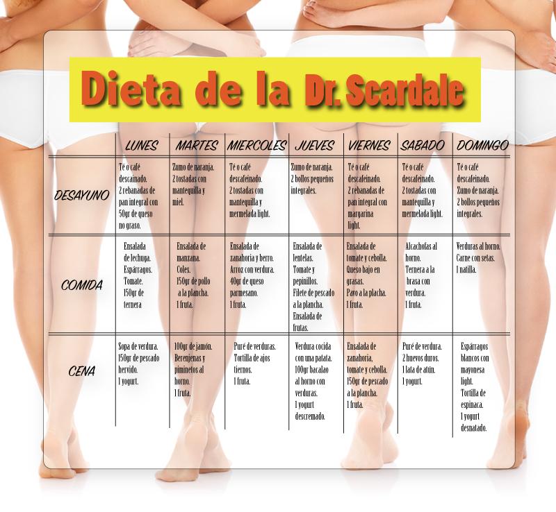 Dietas estrictas para bajar de peso en poco tiempo