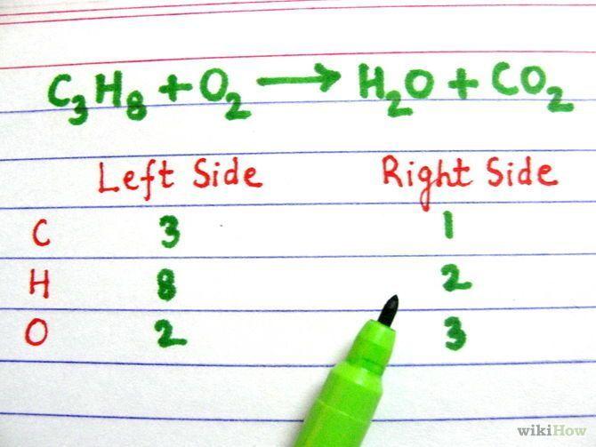 Balance Chemical Equations Symbolic representation and Equation - balancing equations worksheet template
