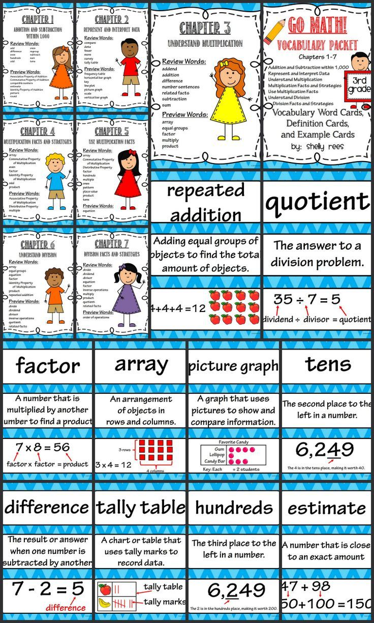 Go Math 3rd Grade Vocabulary - Chapters 1-7 | Math Activities and ...