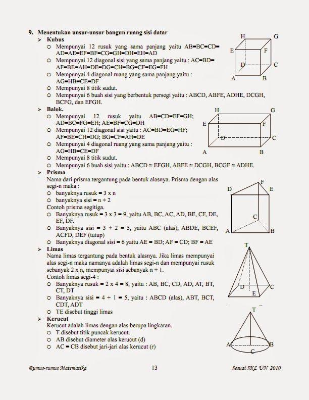Belajar Rumus Matematika Kelas 7 8 9 Kumpulan Rumus Matematika Kelas 7 8 9 Pelajaran Matematika Matematika Kelas 8 Matematika Kelas 7