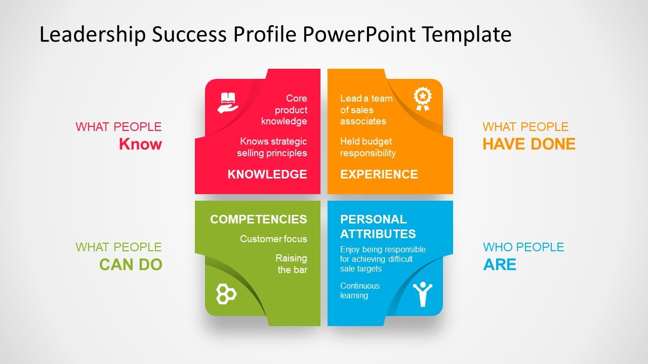 4 Stage Matrix Template Of Leadership Powerpoint Templates