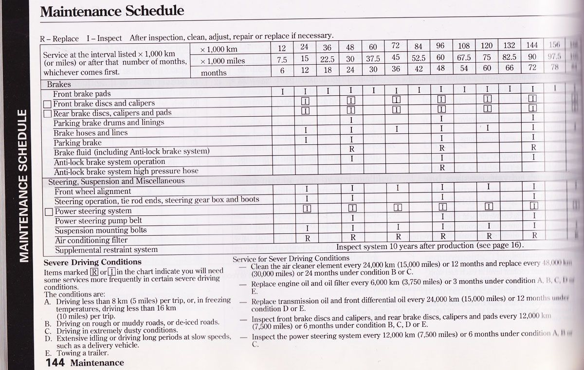 Car Maintenance Schedule Spreadsheet http://www.amazon.com/gp ...