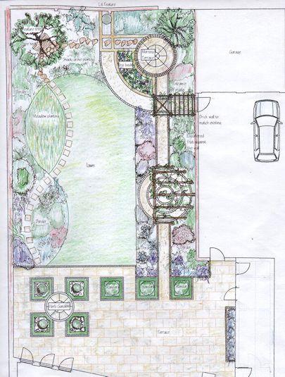 Garden Design Drawing On Garden Design Masterplan West Yorkshire Frances Hainsw Planos De Diseno De Jardines Diseno De Jardines Interiores Diseno De Jardin