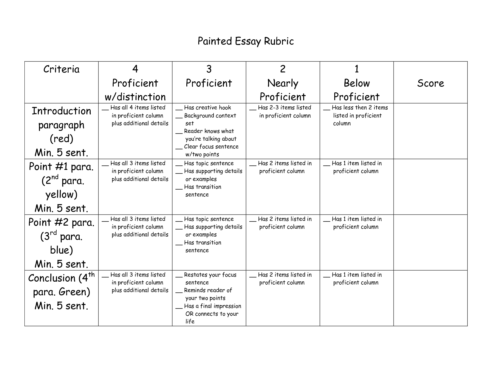 Rubrics for short essay writing