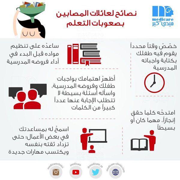 نصائح لعائلات المصابين بصعوبات التعلم Arabic Alphabet For Kids Kids Education Childrens Education